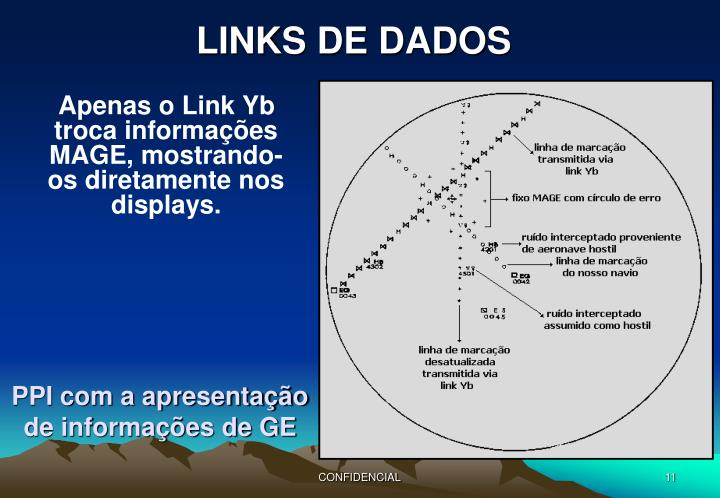 LINKS DE DADOS