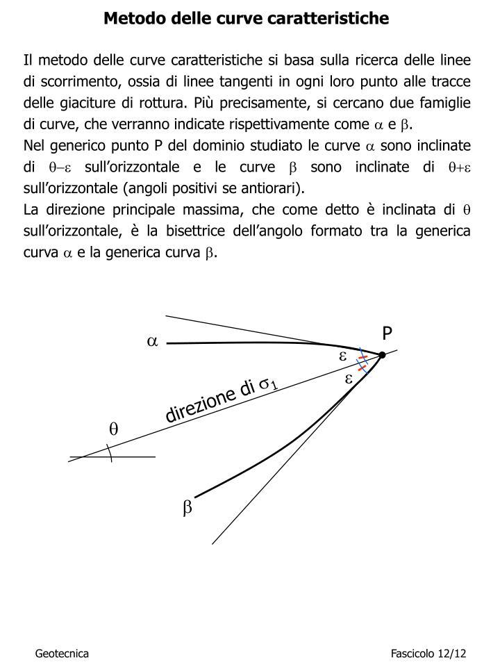 Metodo delle curve caratteristiche