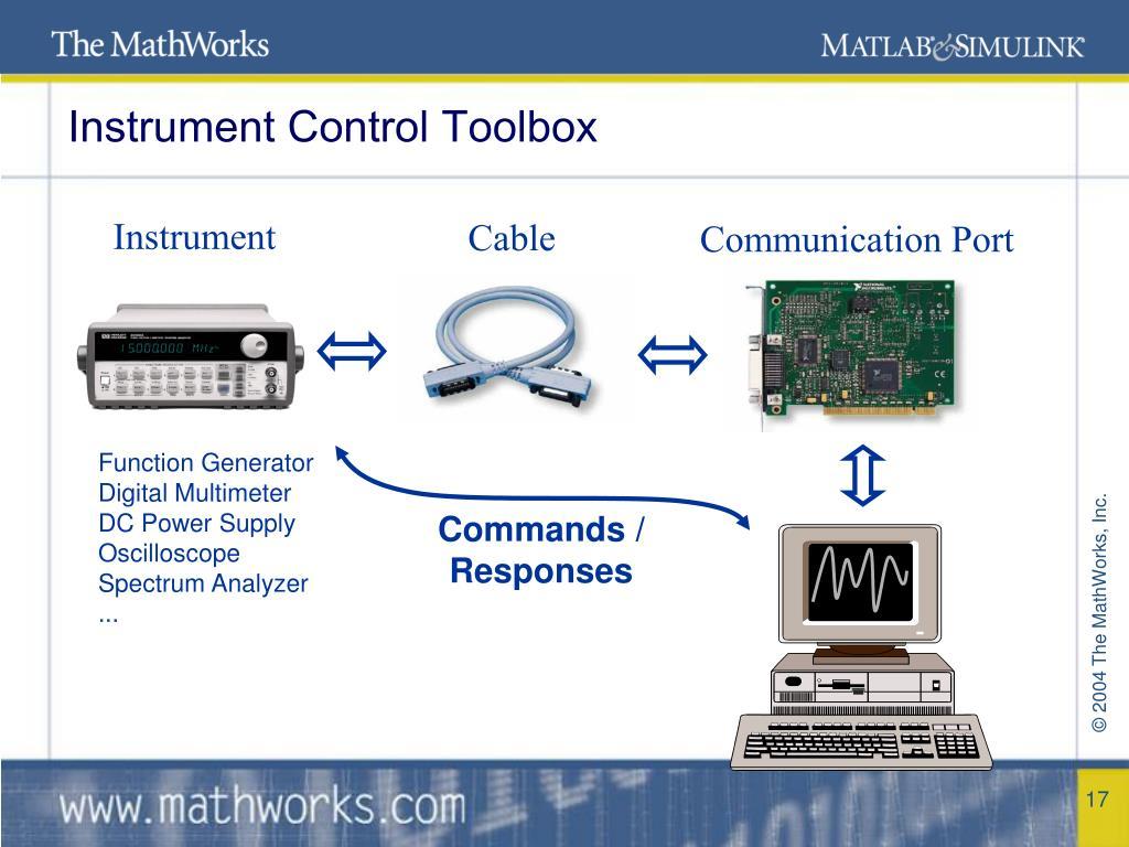 Instrument Control Toolbox скачать - Xutyk