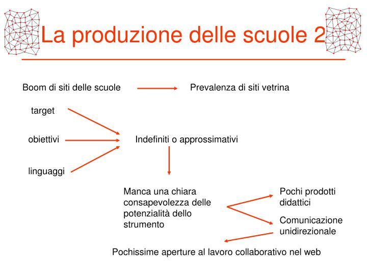 La produzione delle scuole 2