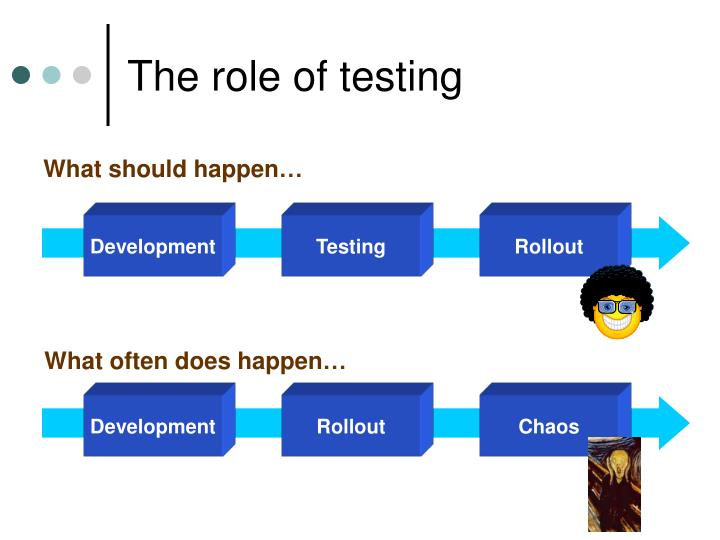 The role of testing