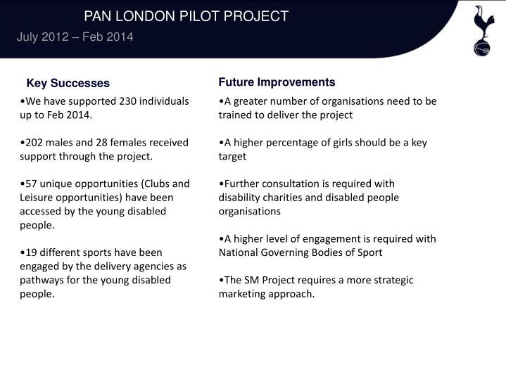 PAN LONDON PILOT PROJECT