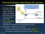 routing processes how routes are learned