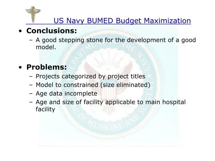 US Navy BUMED Budget Maximization