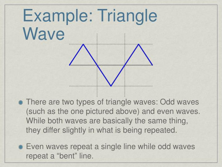 Example: Triangle Wave