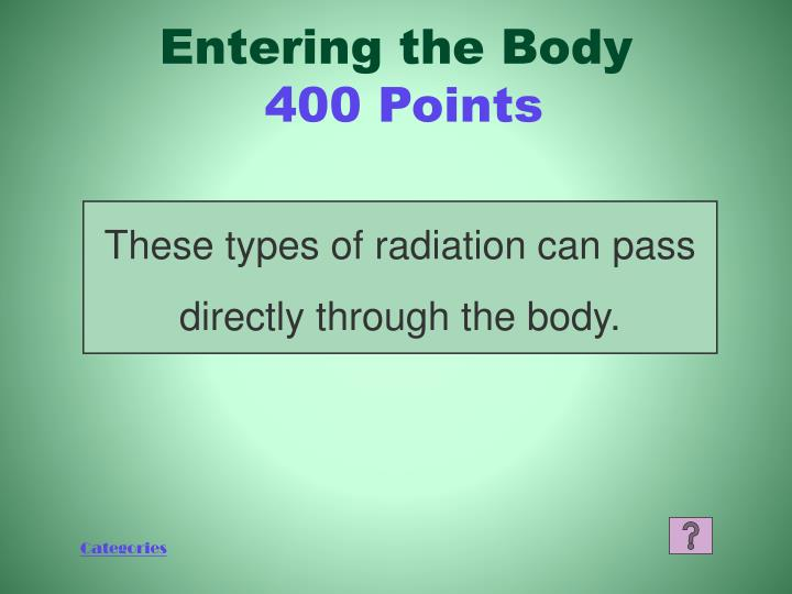 Entering the Body