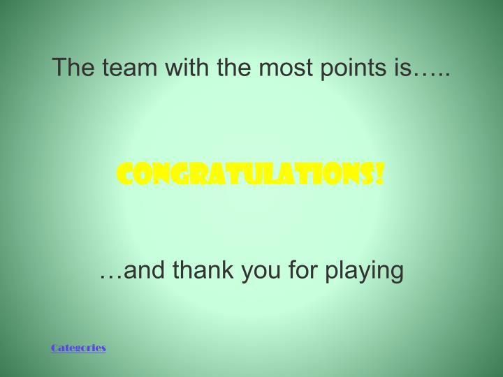 The team with the most points is…..