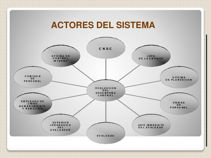 ACTORES DEL SISTEMA