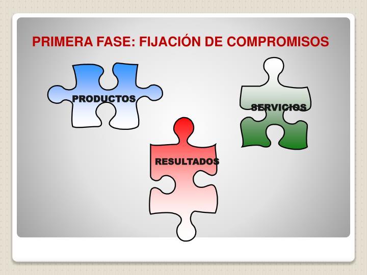 PRIMERA FASE: FIJACIÓN DE COMPROMISOS