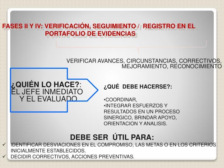 FASES II Y IV: VERIFICACIÓN, SEGUIMIENTO /  REGISTRO EN EL