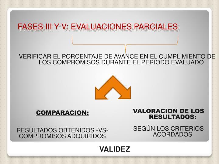 FASES III Y V: EVALUACIONES PARCIALES