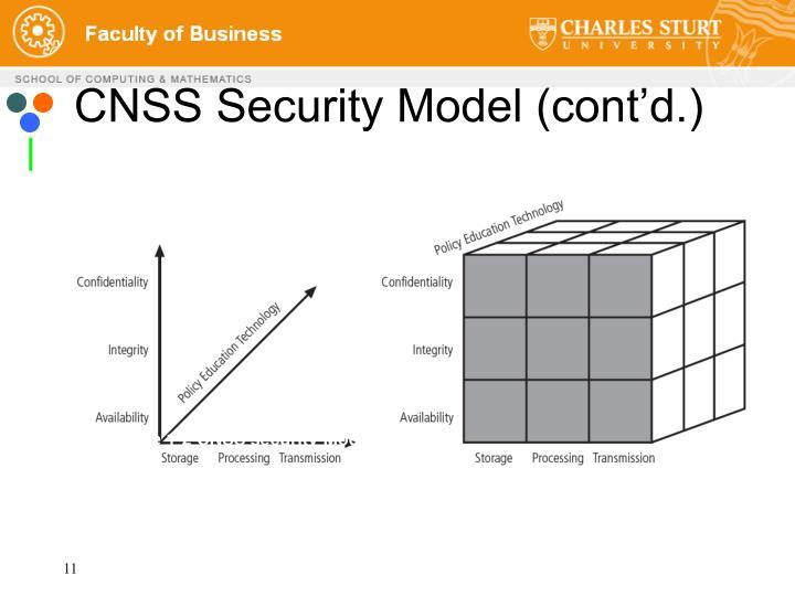 CNSS Security Model (cont'd.)