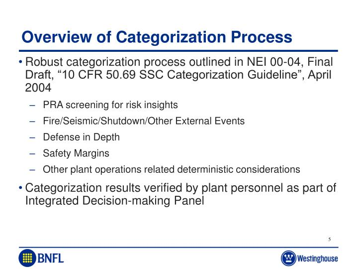 Overview of Categorization Process