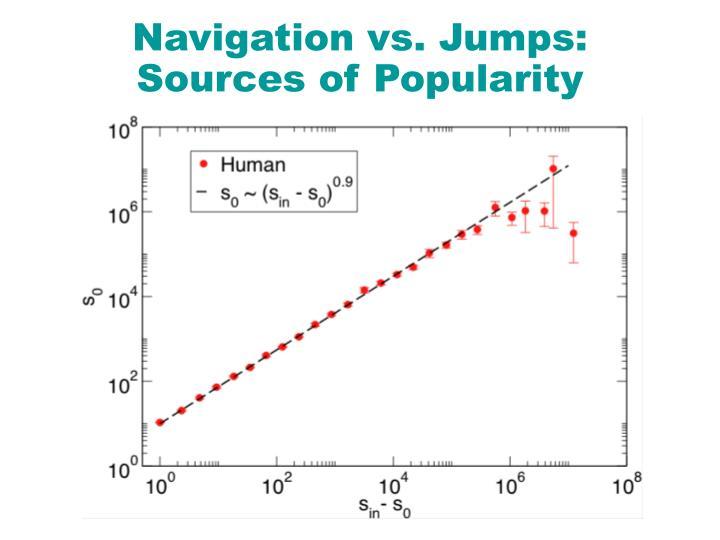 Navigation vs. Jumps: