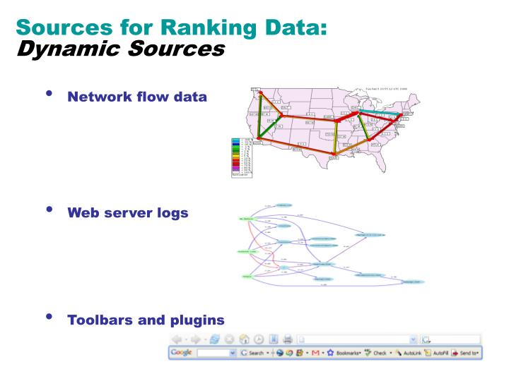 Sources for Ranking Data: