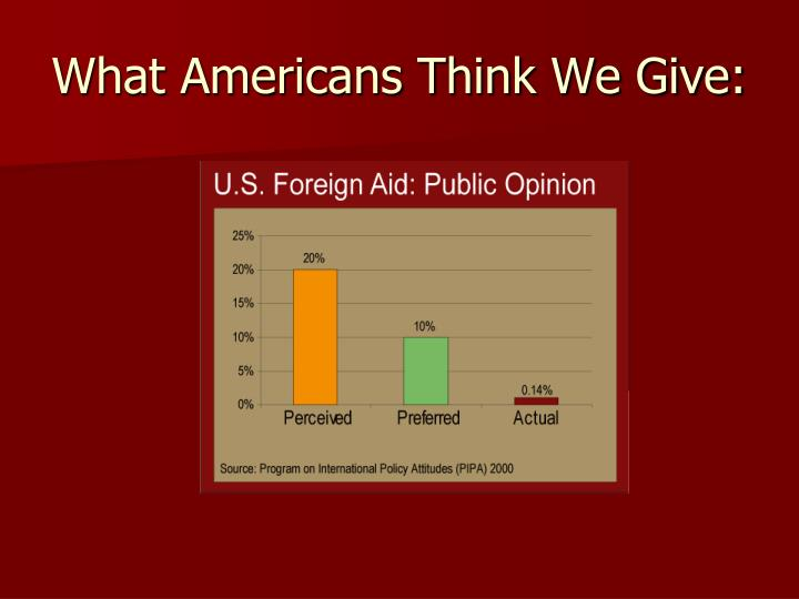What Americans Think We Give: