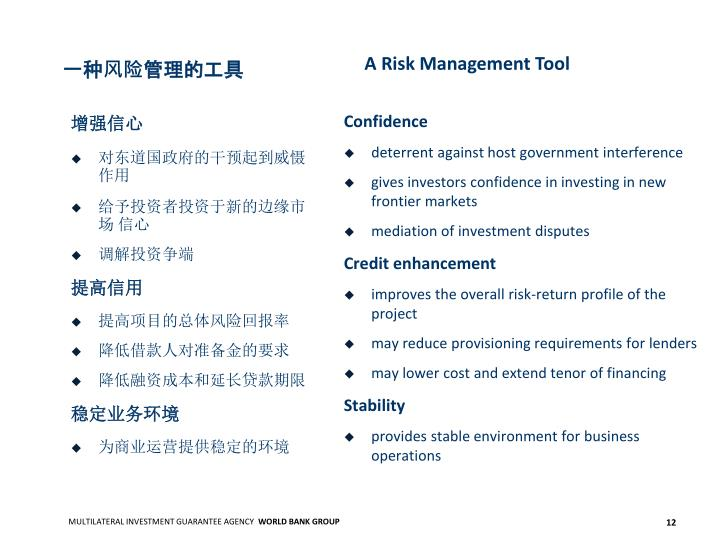 A Risk Management Tool