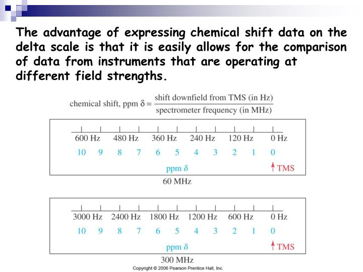 The advantage of expressing chemical shift data on the delta scale is that it is easily allows for the comparison of data from instruments that are operating at different field strengths.