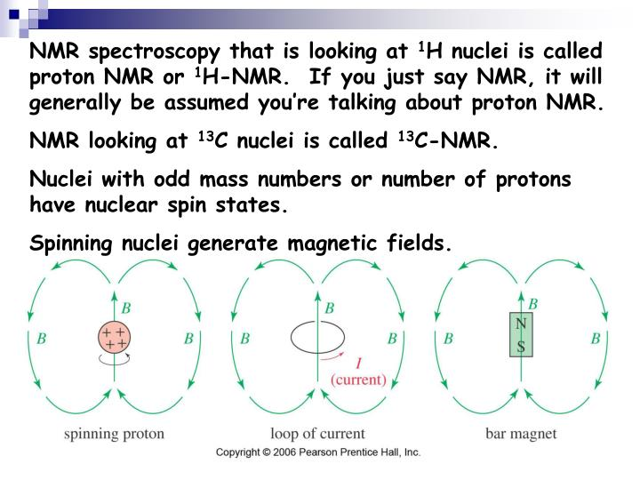 NMR spectroscopy that is looking at