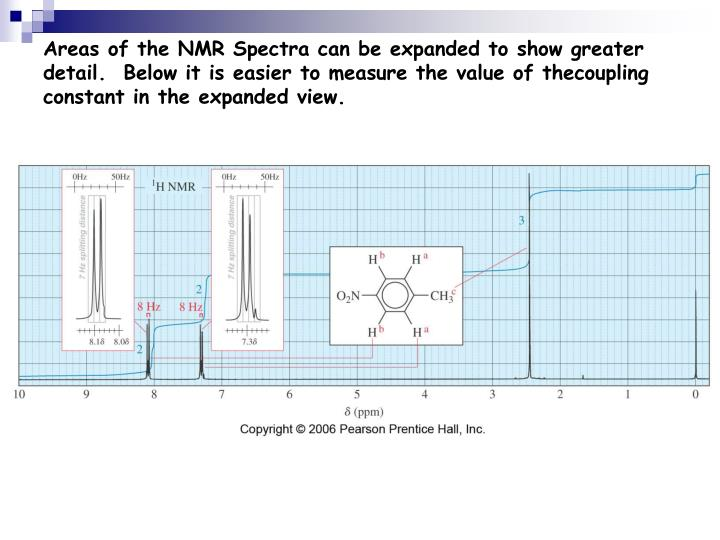 Areas of the NMR Spectra can be expanded to show greater detail.  Below it is easier to measure the value of thecoupling constant in the expanded view.