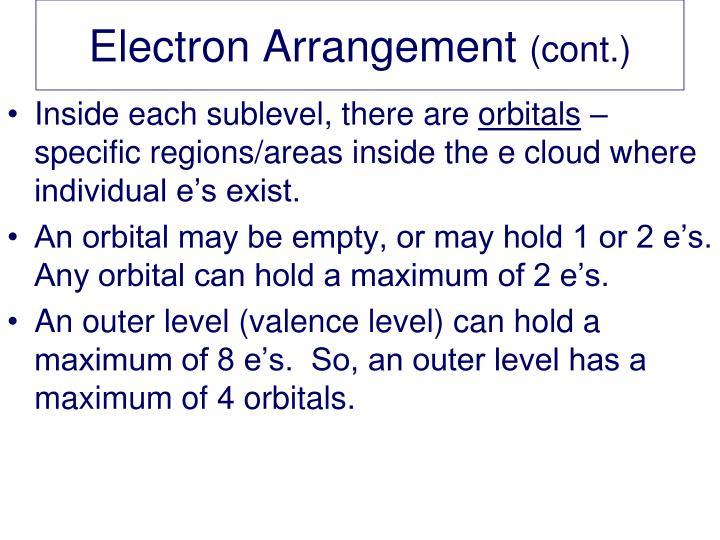 Electron arrangement cont