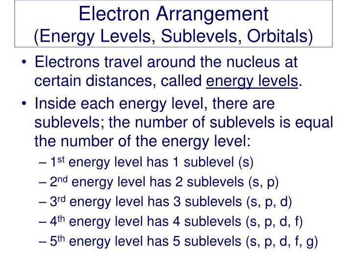 Electron arrangement energy levels sublevels orbitals
