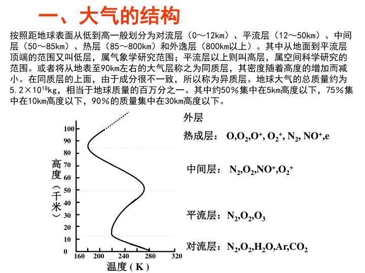 一、大气的结构