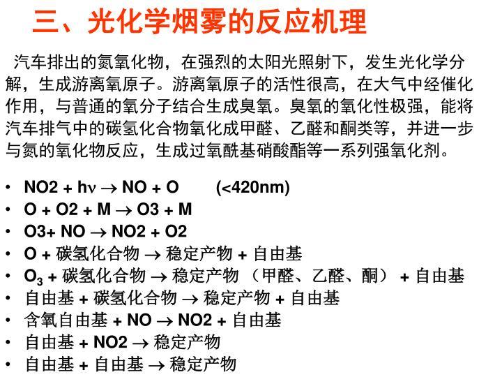 三、光化学烟雾的反应机理