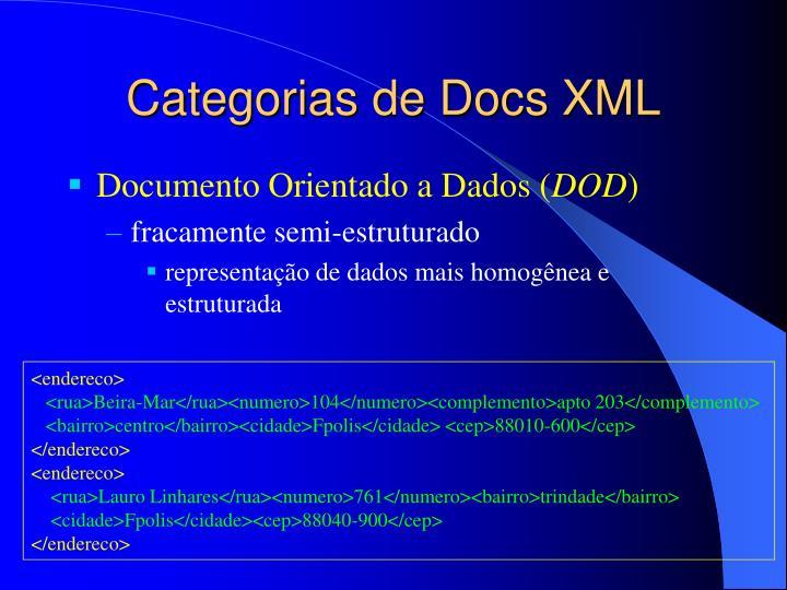 Categorias de Docs XML