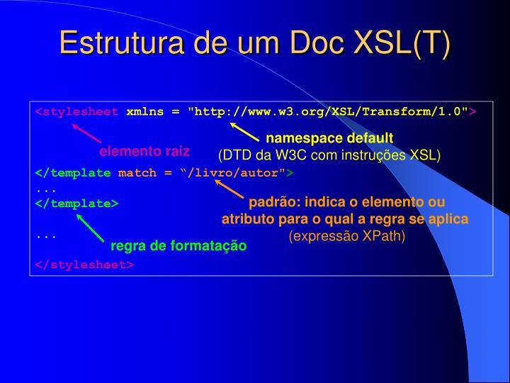 Estrutura de um Doc XSL(T)