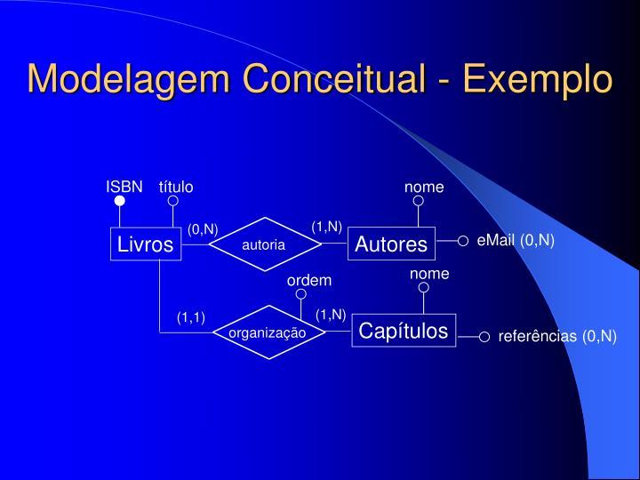 Modelagem Conceitual - Exemplo