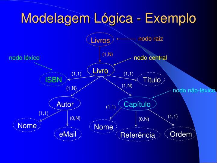 Modelagem Lógica - Exemplo