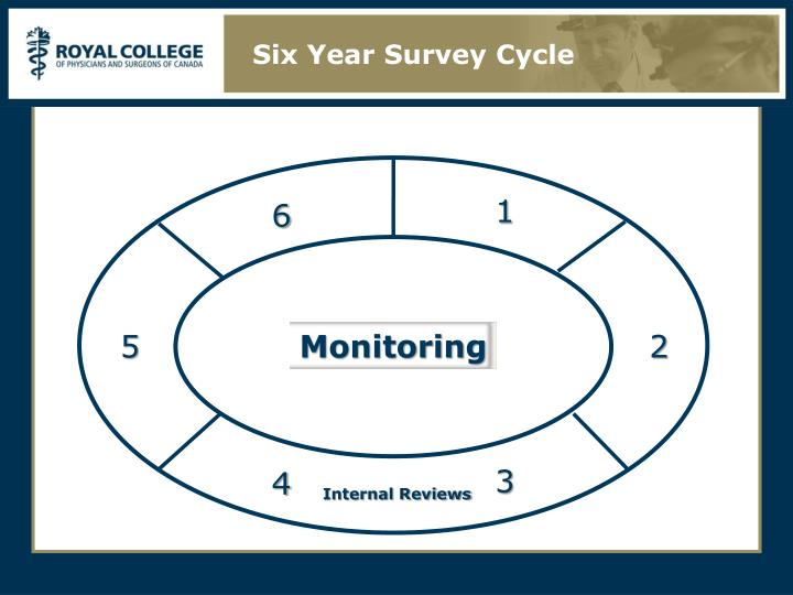 Six Year Survey Cycle