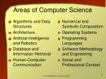areas of computer science