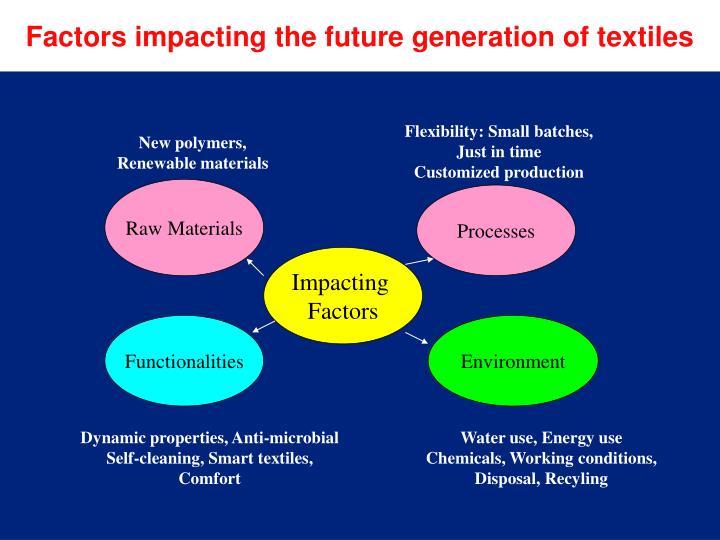 Factors impacting the future generation of textiles