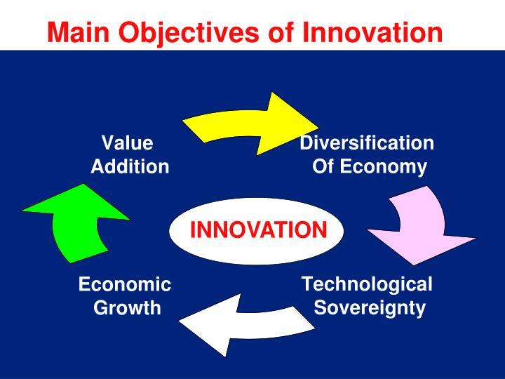Main Objectives of Innovation
