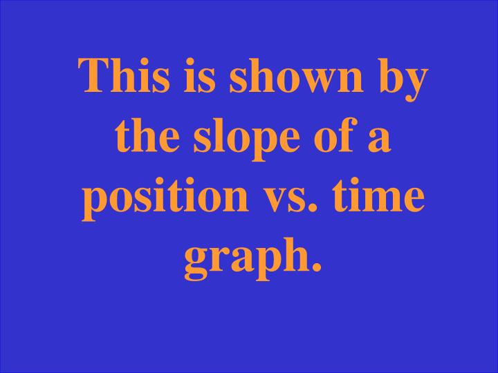 This is shown by the slope of a position vs. time graph.