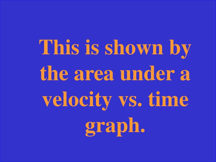 This is shown by the area under a velocity vs. time graph.