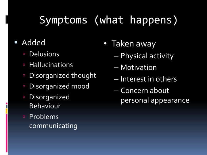 Symptoms (what happens)