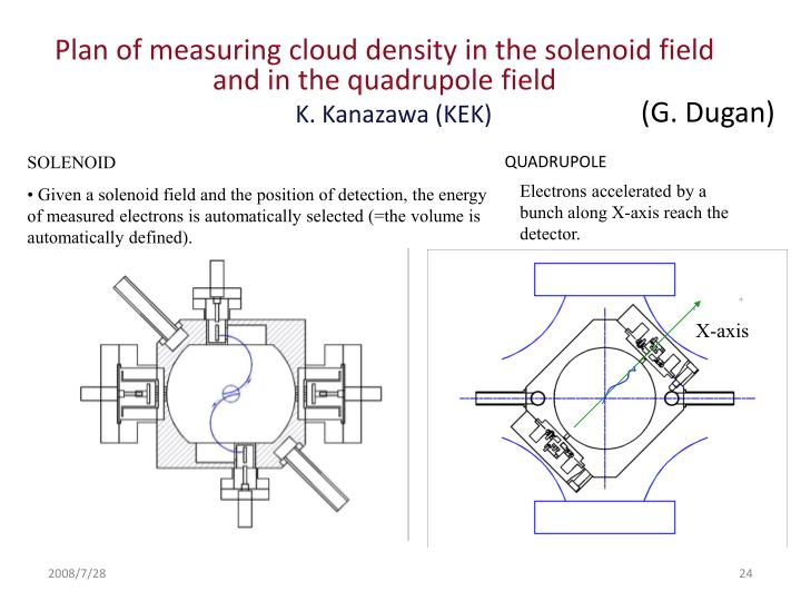 Plan of measuring cloud density in the solenoid field and in the quadrupole field