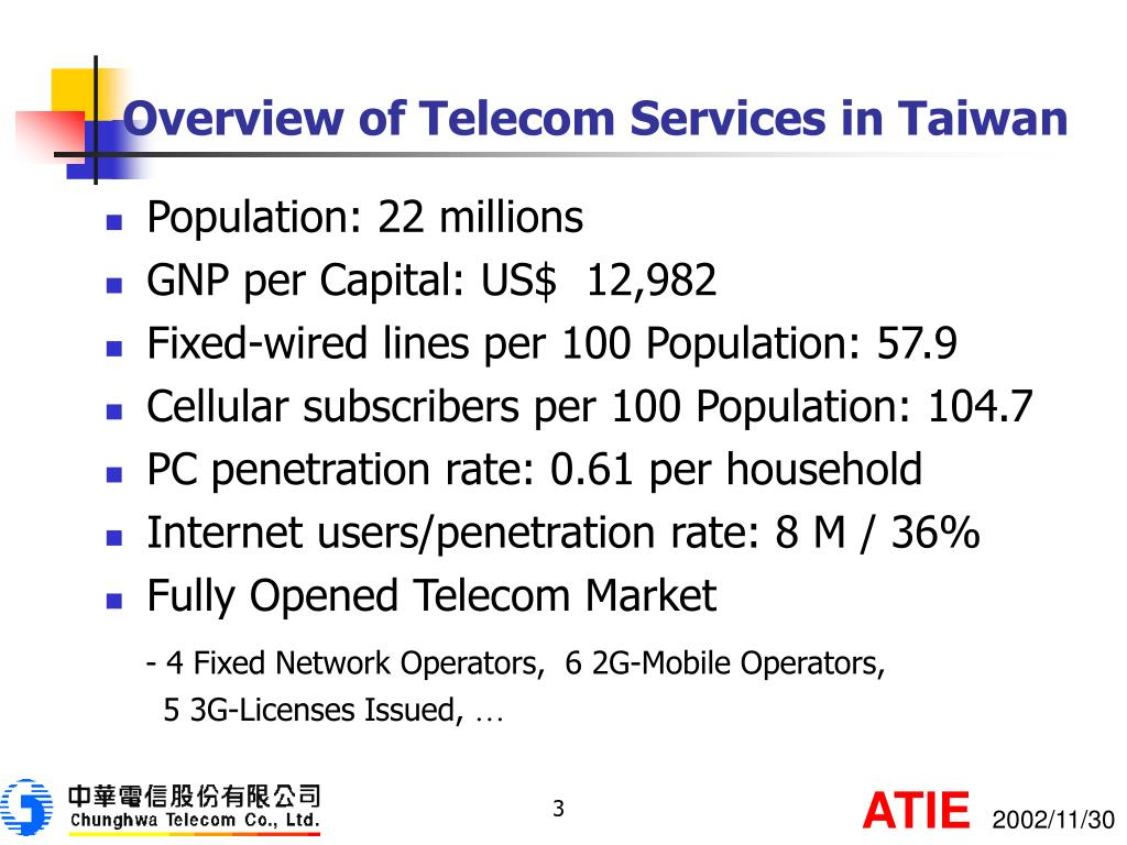 PPT - Broadband Business In Taiwan An ADSL Case Study in Chunghwa