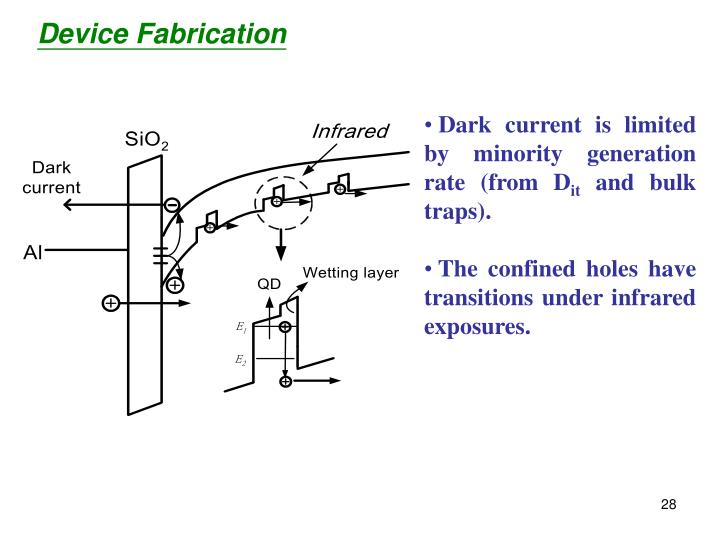 Device Fabrication