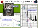 noise projection alignment fb