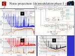 noise projection de modulation phase i