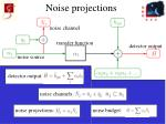 noise projections