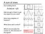 a sum of sines