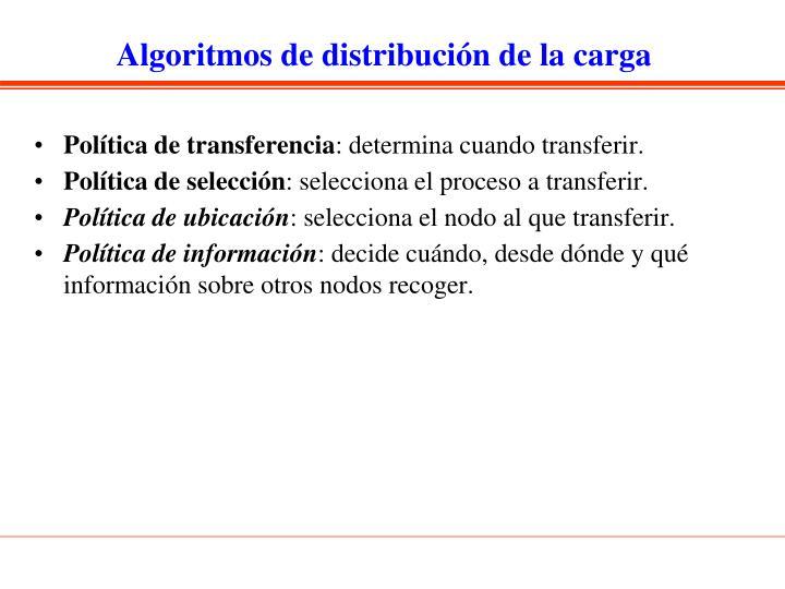 Algoritmos de distribución de la carga
