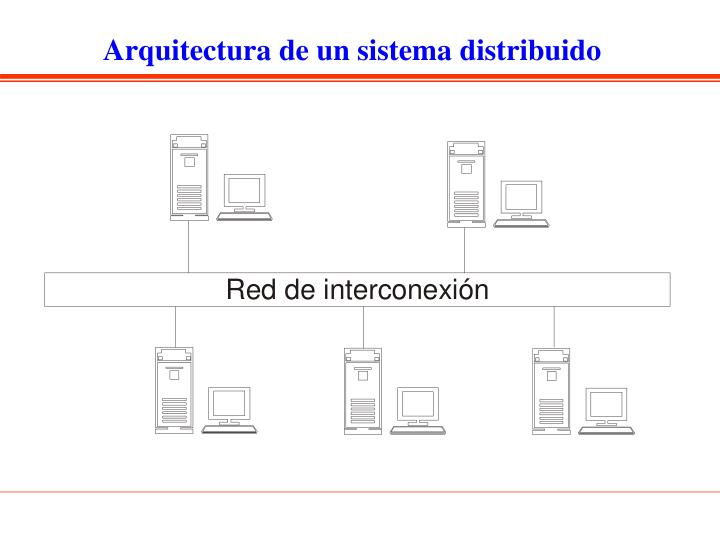 Arquitectura de un sistema distribuido