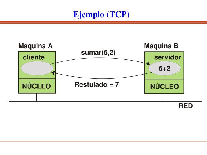 Ejemplo (TCP)