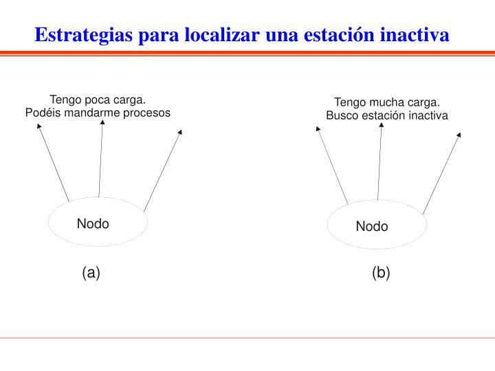 Estrategias para localizar una estación inactiva